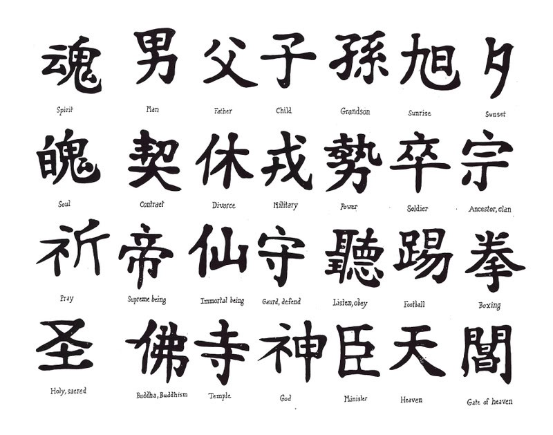 Đặc điểm ngữ pháp chữ hán